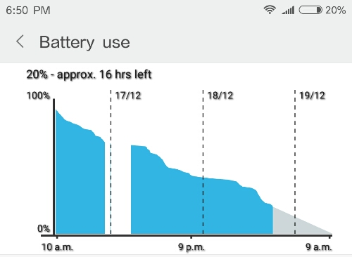 Battery use graph