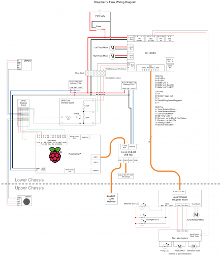 Raspberry Tank Electrical Schematic